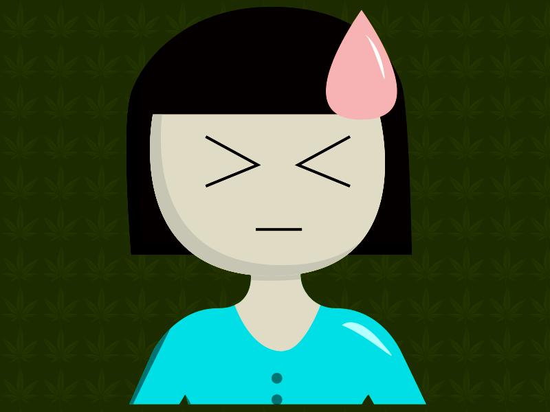 cbd migräne